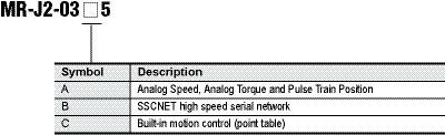 MR-J2-JR-Amplifiers.jpg