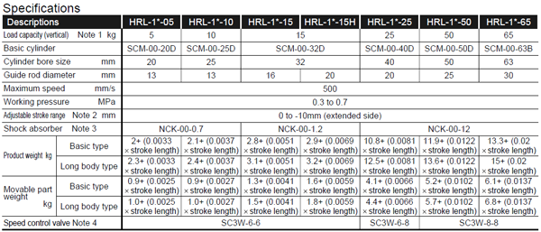 Specifications_Pneumatic_Hybrid_robot_HR.png