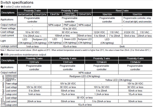 Switch_Specifications_Pneumatic_Hybrid_robot_HR.png
